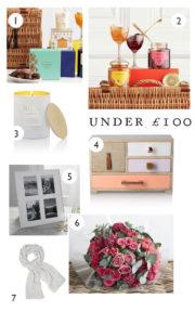 Under £100 Gift
